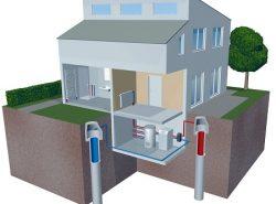 Геотермальное отопление пользуется популярностью в Европе