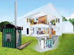 Важным элементом системы отопления загородного дома является теплоноситель