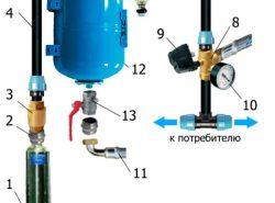 Достаточно часто для водоснабжения частного дома используется скважина